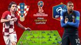 Xem trực tiếp bóng đá World Cup 2018 Pháp vs Croatia tốt nhất
