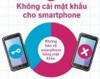 10 điều nguy hiểm chúng ta thường làm với smartphone