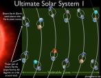 Hệ Mặt trời có thể chứa tới 60 trái đất