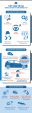 Những mẹo hữu ích trong bảo dưỡng ô tô