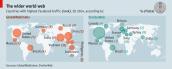 """Việt Nam """"lọt"""" top 10 nước truy cập Facebook nhiều nhất thế giới"""