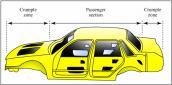 5 công nghệ tuyệt vời đảm bảo an toàn trên xe