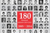 20 lãnh đạo CNTT được trao giải thưởng CIO/CSO 2014