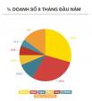 Ở Việt Nam, Nokia vẫn bán nhiều điện thoại gấp 2 lần Samsung