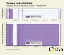 Hết Internet bị sập, mạng 3G Triều Tiên lại gặp sự cố