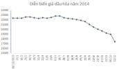 Năm 2014: Giá xăng dầu điều chỉnh kỷ lục 24 lần