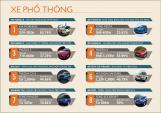 Những mẫu xe ô tô được người Việt yêu thích nhất năm 2014