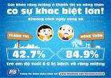 Hơn 80% trẻ em nông thôn bị các bệnh về răng miệng