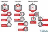 Xuất hiện virus có thể phá hủy ổ cứng