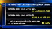 Bloombeg: TTCK Việt Nam thuộc nhóm an toàn