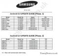 Dế nào của Samsung được nâng cấp lên Android 6.0?