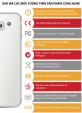 Ý nghĩa các ký hiệu trên smartphone