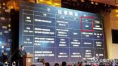 China Mobile xác nhận Galaxy S7 sẽ trình làng tháng 3.2016