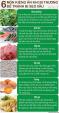 Infographic: 6 món kiêng ăn để tránh bị sẹo xấu