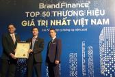 Sau 1 năm, thương hiệu Bảo Việt được định giá tăng 10 triệu USD