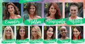 Nam Em được dự đoán vào top 10 Hoa hậu Trái Đất