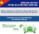 Đúng – sai về thói quen lái xe tiết kiệm nhiên liệu