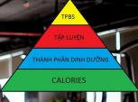 Nguyên tắc giảm cân theo hình kim tự tháp của HLV 9X