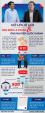 Infographic: Mối liên hệ giữa ông Đinh La Thăng và ông Nguyễn Quốc Khánh