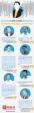 [Infografic] Xét xử vụ Đinh La Thăng: Trăm dâu đổ đầu...lãnh đạo