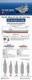 Uy lực đáng nể của tàu sân bay Mỹ sắp thăm Đà Nẵng