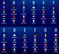 World Cup 2018: Lịch thi đấu chính thức khởi tranh từ 14/6
