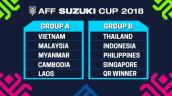 Kết quả bốc thăm AFF Cup 2018: Tuyển Việt Nam gặp may vì tránh được đối thủ số 1 giải đấu
