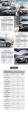 So sánh các trang thiết bị trên Hyundai Accent, Honda City và Toyota Vios
