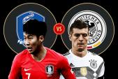 Xem trực tiếp bóng đá World Cup 2018 Hàn Quốc vs Đức tốt