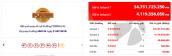 Kết quả xổ số Vietlott hôm nay 21/7: Jackpot 1 trị giá hơn 34,7 tỷ đồng