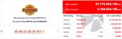 Kết quả xổ số Vietlott 7/8: Jackpot 1 trị giá 47 tỷ đồng có chủ