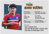Điển trai chẳng thua mỹ nam Hàn, Minh Vương U23 Việt Nam sở hữu phong cách chất đừng hỏi